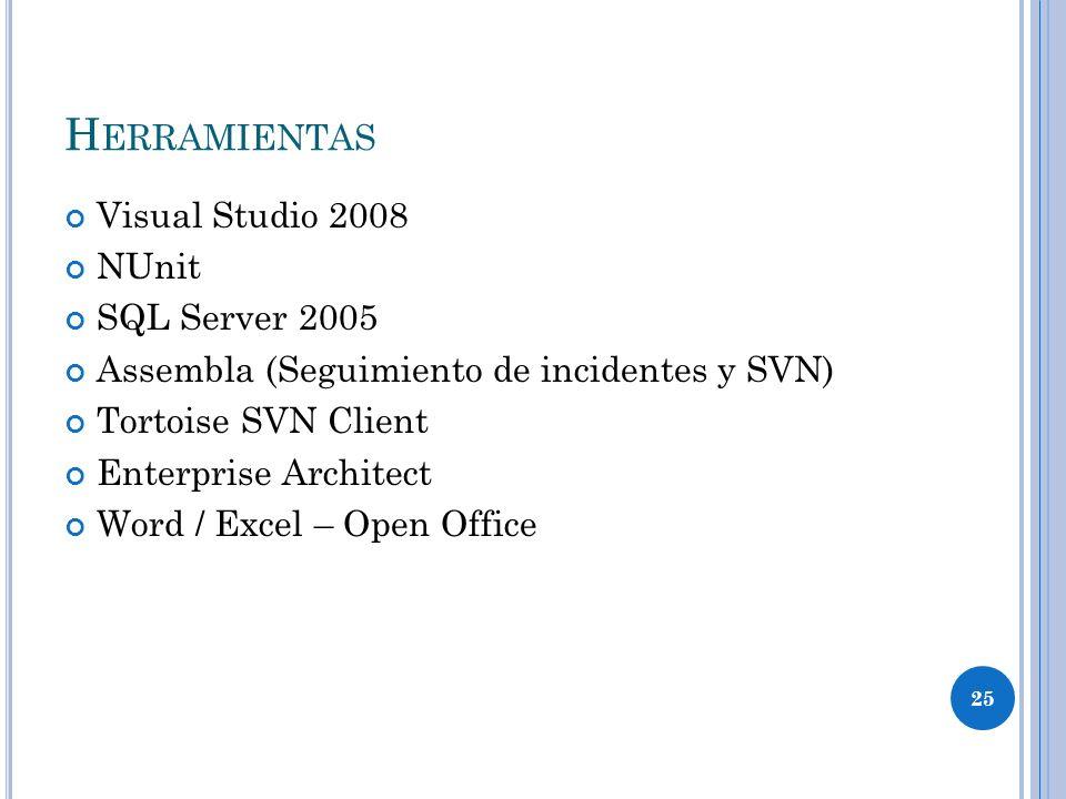 Herramientas Visual Studio 2008 NUnit SQL Server 2005