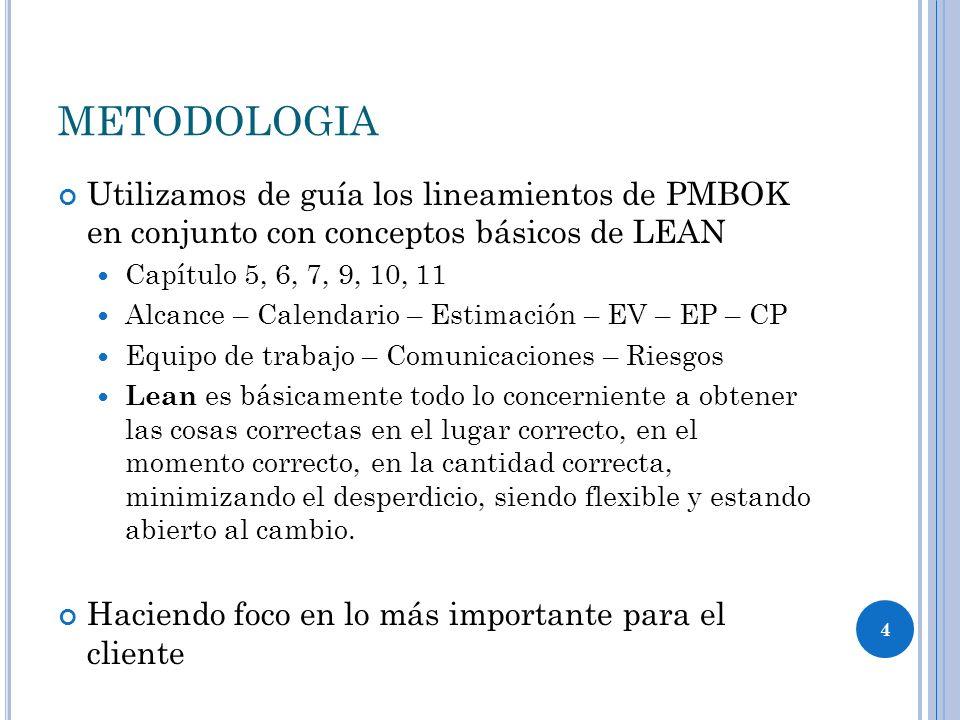 METODOLOGIA Utilizamos de guía los lineamientos de PMBOK en conjunto con conceptos básicos de LEAN.