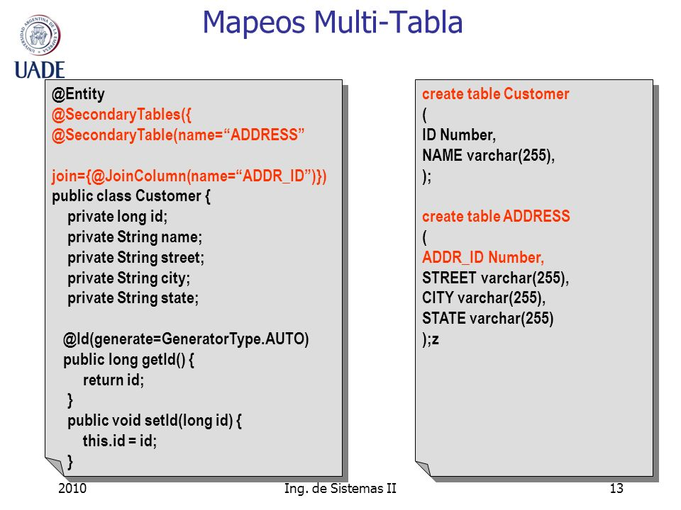 Mapeos Multi-Tabla @Entity @SecondaryTables({