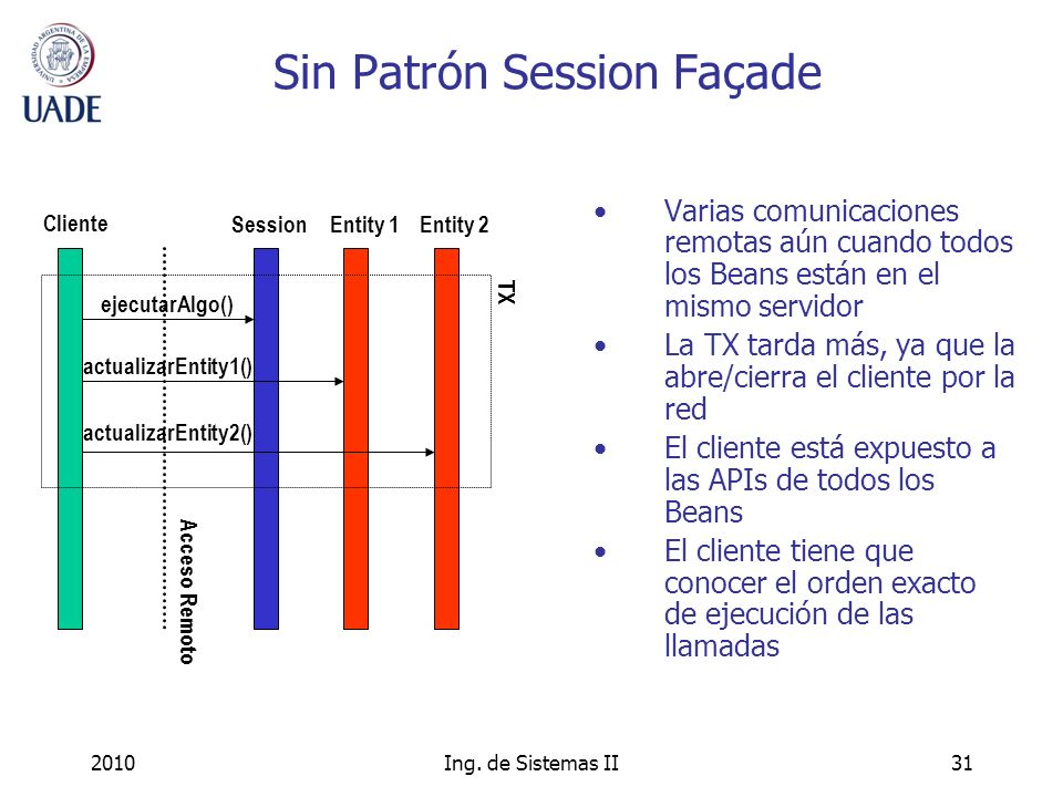 Sin Patrón Session Façade