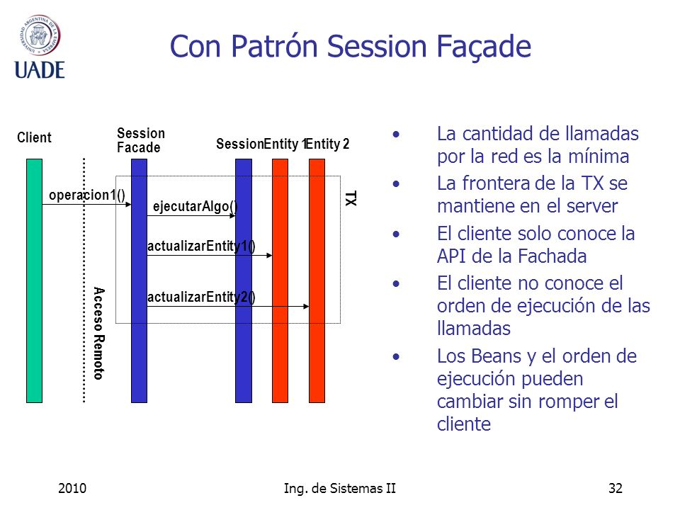 Con Patrón Session Façade