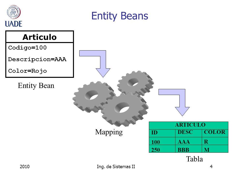 Entity Beans Articulo Entity Bean Mapping Tabla Codigo=100