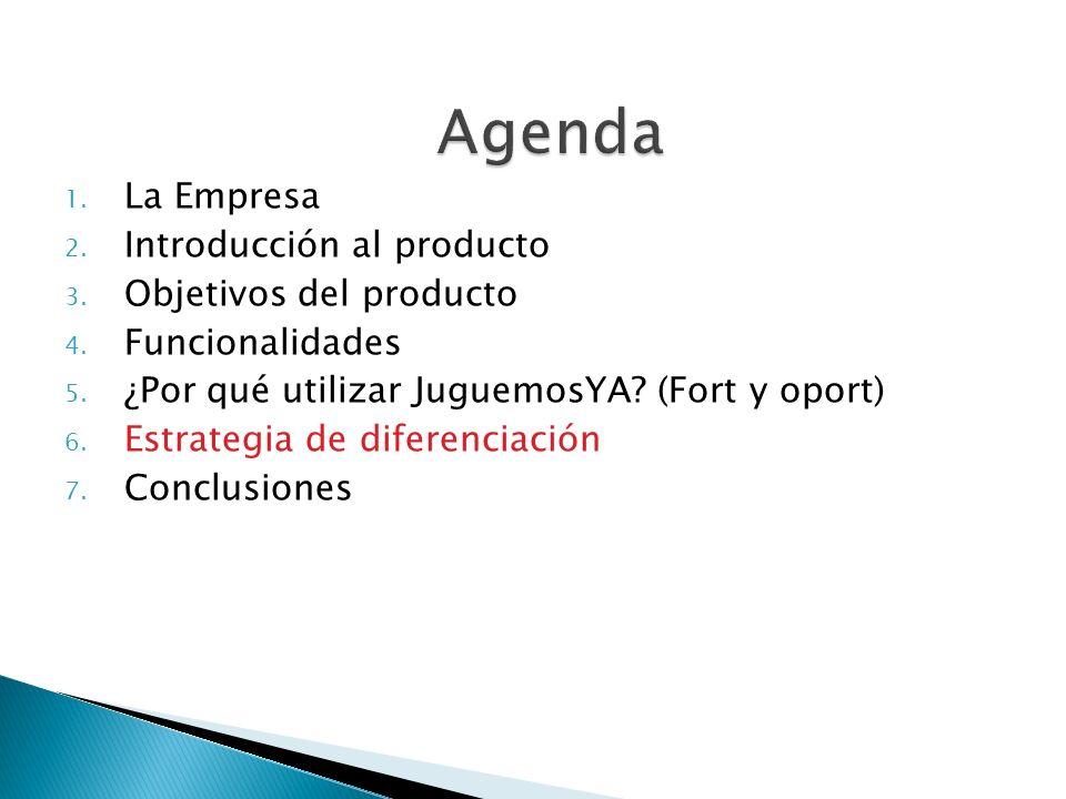 Agenda La Empresa Introducción al producto Objetivos del producto