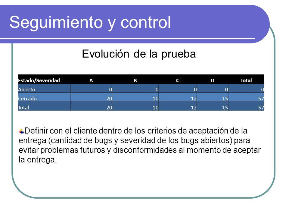 Seguimiento y control Evolución de la prueba