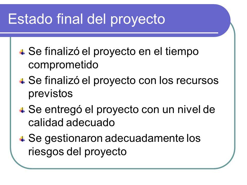 Estado final del proyecto