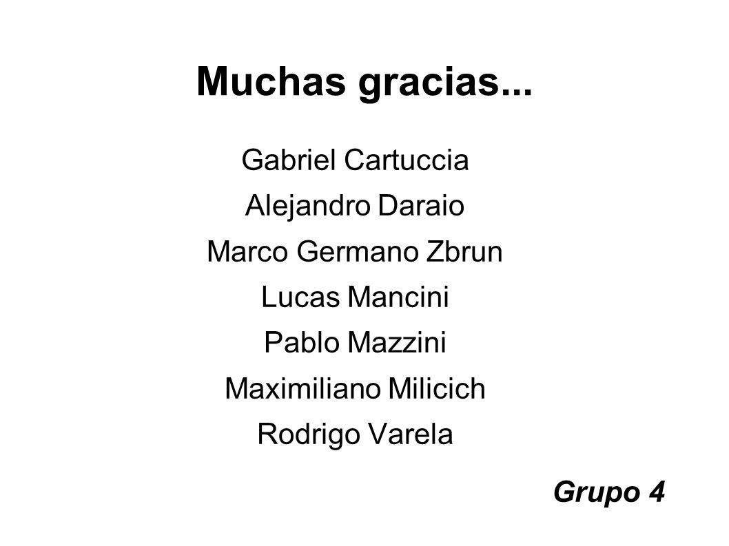 Muchas gracias... Gabriel Cartuccia Alejandro Daraio