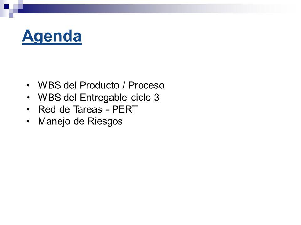 Agenda WBS del Producto / Proceso WBS del Entregable ciclo 3
