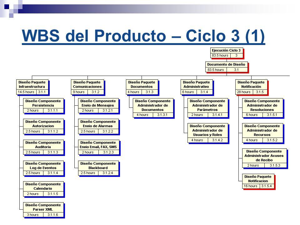 WBS del Producto – Ciclo 3 (1)