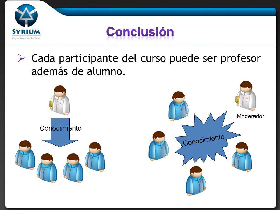 Conclusión Cada participante del curso puede ser profesor además de alumno. Moderador. Conocimiento.