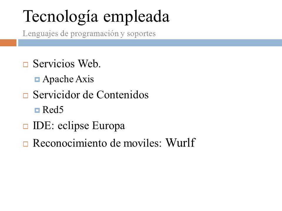 Tecnología empleada Servicios Web. Servicidor de Contenidos