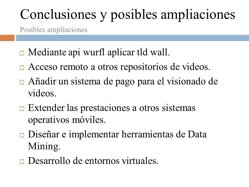 Conclusiones y posibles ampliaciones