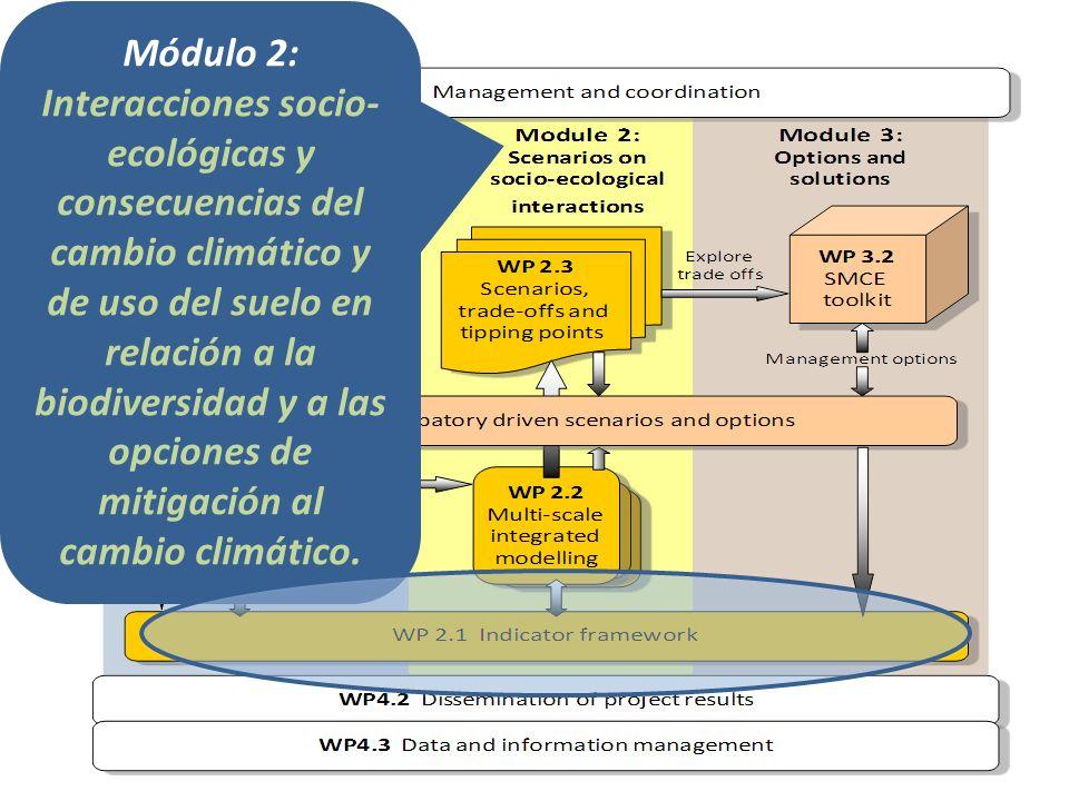 Módulo 2: Interacciones socio-ecológicas y consecuencias del cambio climático y de uso del suelo en relación a la biodiversidad y a las opciones de mitigación al cambio climático.