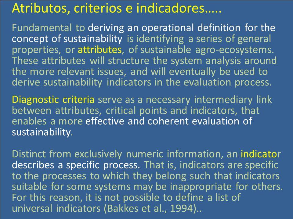 Atributos, criterios e indicadores…..