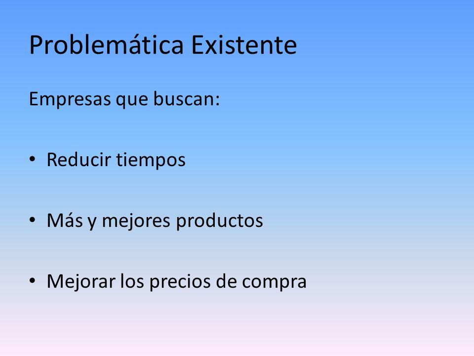 Problemática Existente