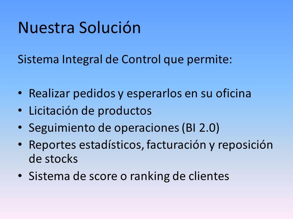 Nuestra Solución Sistema Integral de Control que permite: