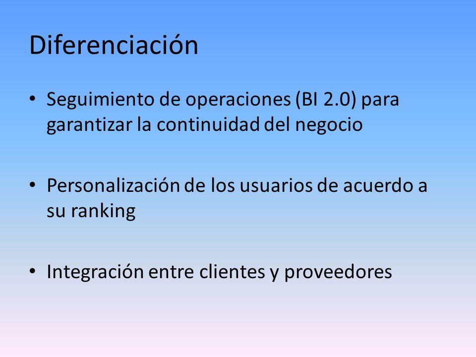 DiferenciaciónSeguimiento de operaciones (BI 2.0) para garantizar la continuidad del negocio.