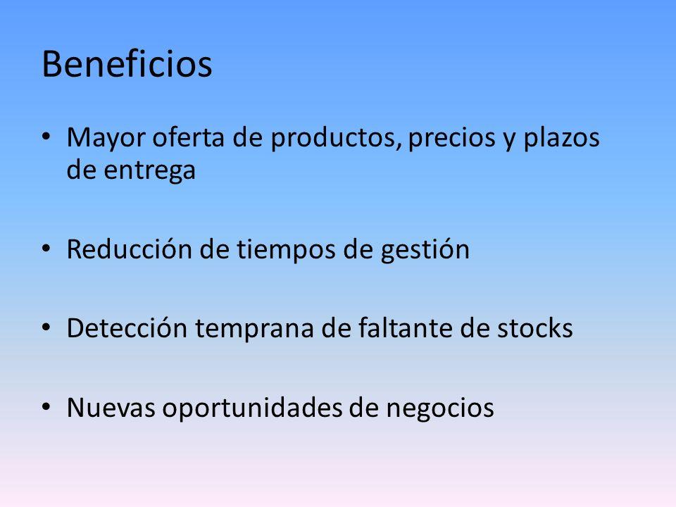 Beneficios Mayor oferta de productos, precios y plazos de entrega