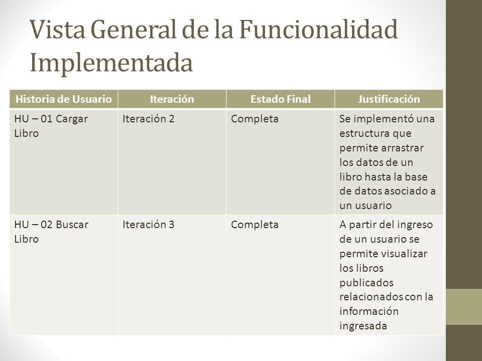 Vista General de la Funcionalidad Implementada
