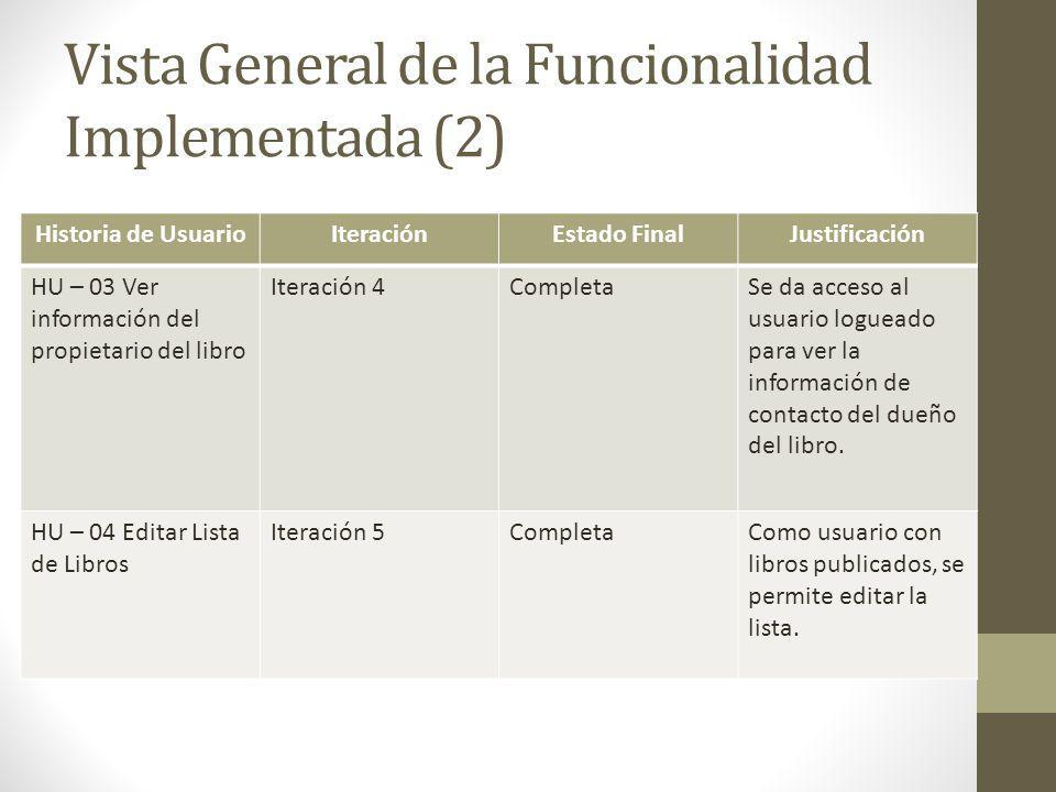 Vista General de la Funcionalidad Implementada (2)