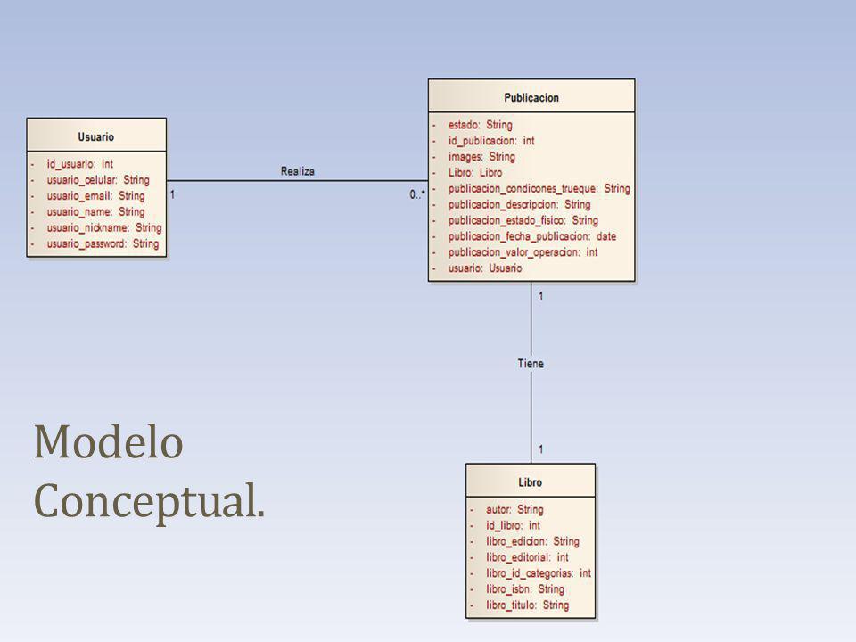 Diagrama de entidades del espacio del problema con sus propiedades y métodos