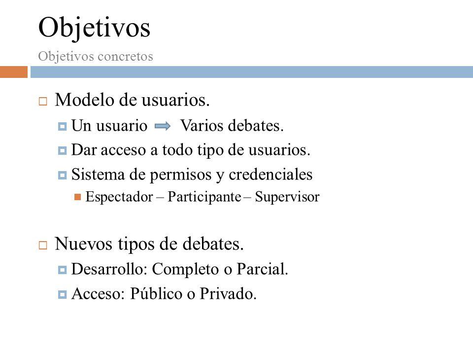 Objetivos Modelo de usuarios. Nuevos tipos de debates.