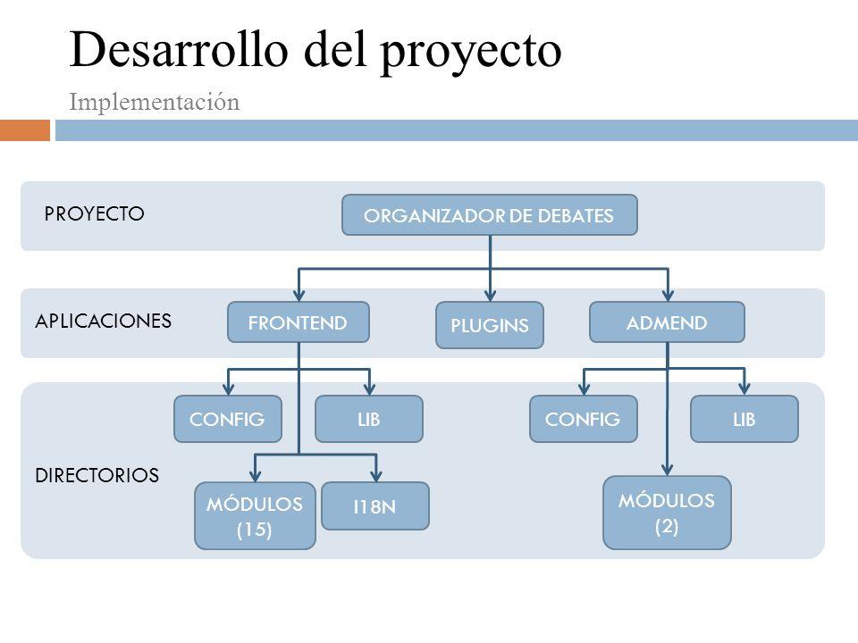 ORGANIZADOR DE DEBATES