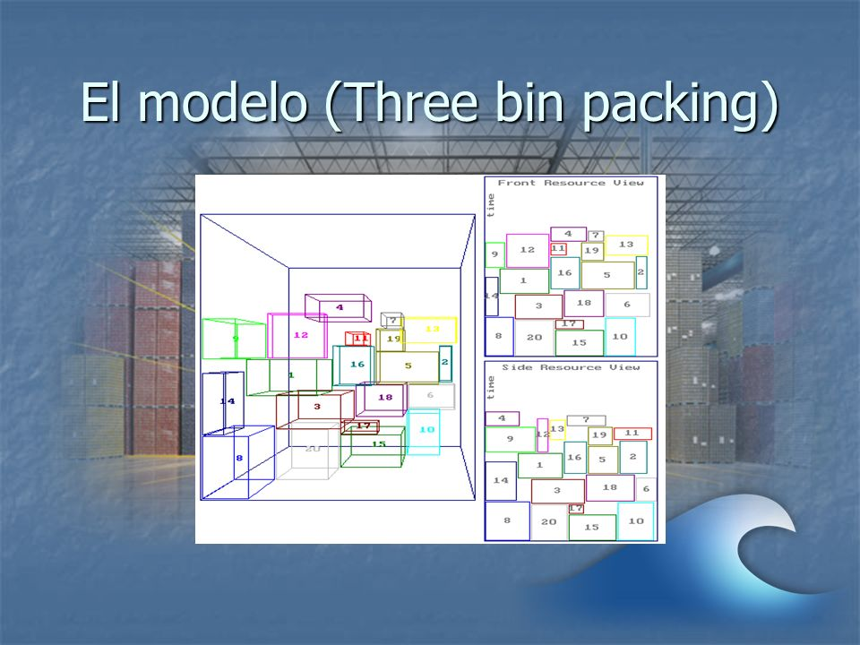 El modelo (Three bin packing)