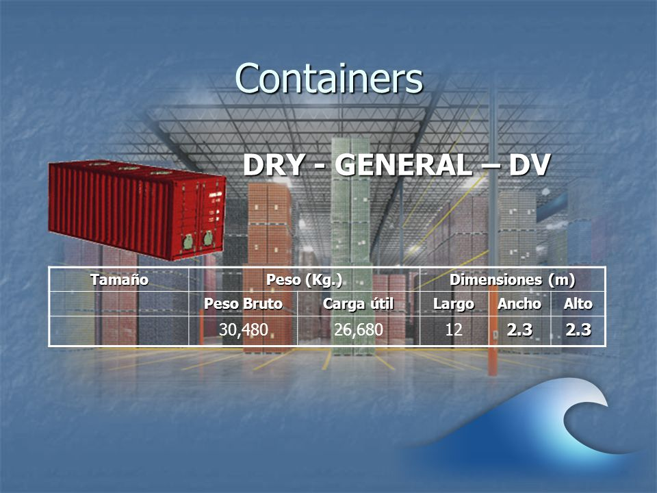 Containers DRY - GENERAL – DV 30,480 26,680 12 2.3 Tamaño Peso (Kg.)