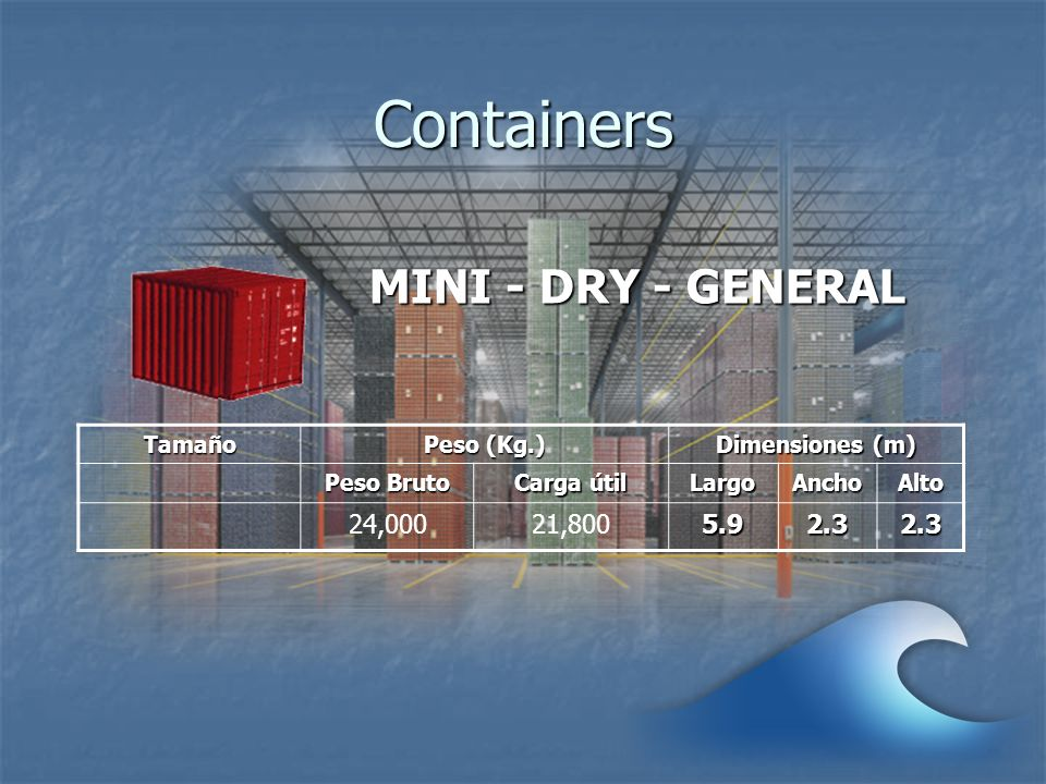 Containers MINI - DRY - GENERAL 24,000 21, Tamaño