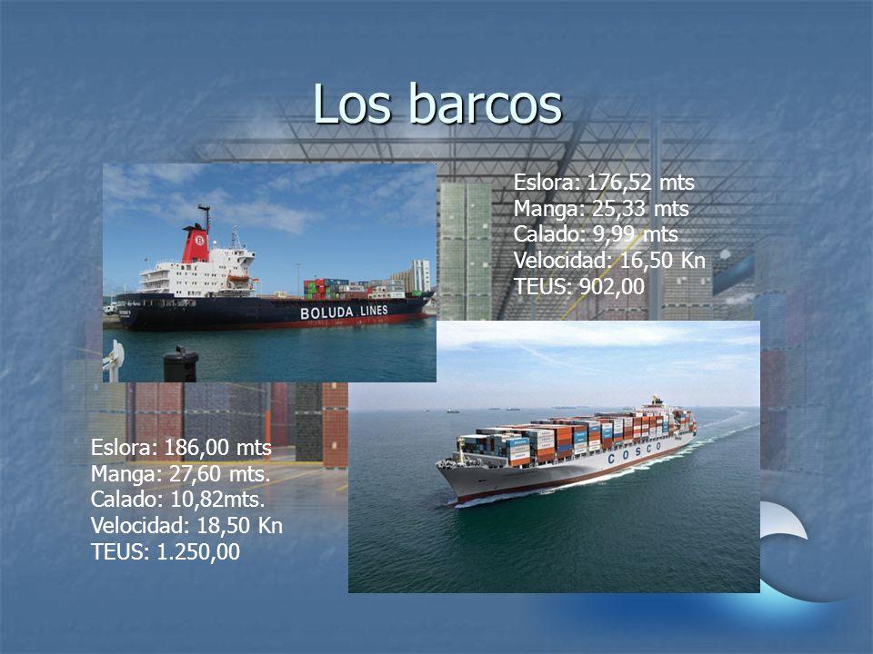 Los barcos Eslora: 176,52 mts Manga: 25,33 mts Calado: 9,99 mts