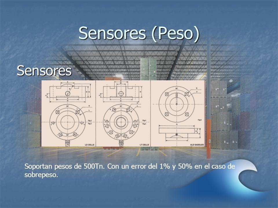 Sensores (Peso) Sensores