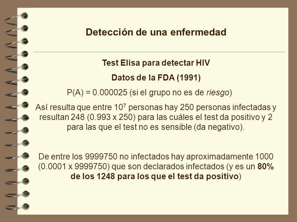 Test Elisa para detectar HIV