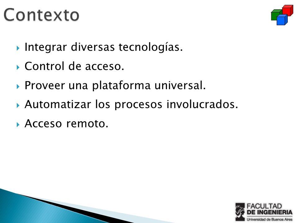 Contexto Integrar diversas tecnologías. Control de acceso.