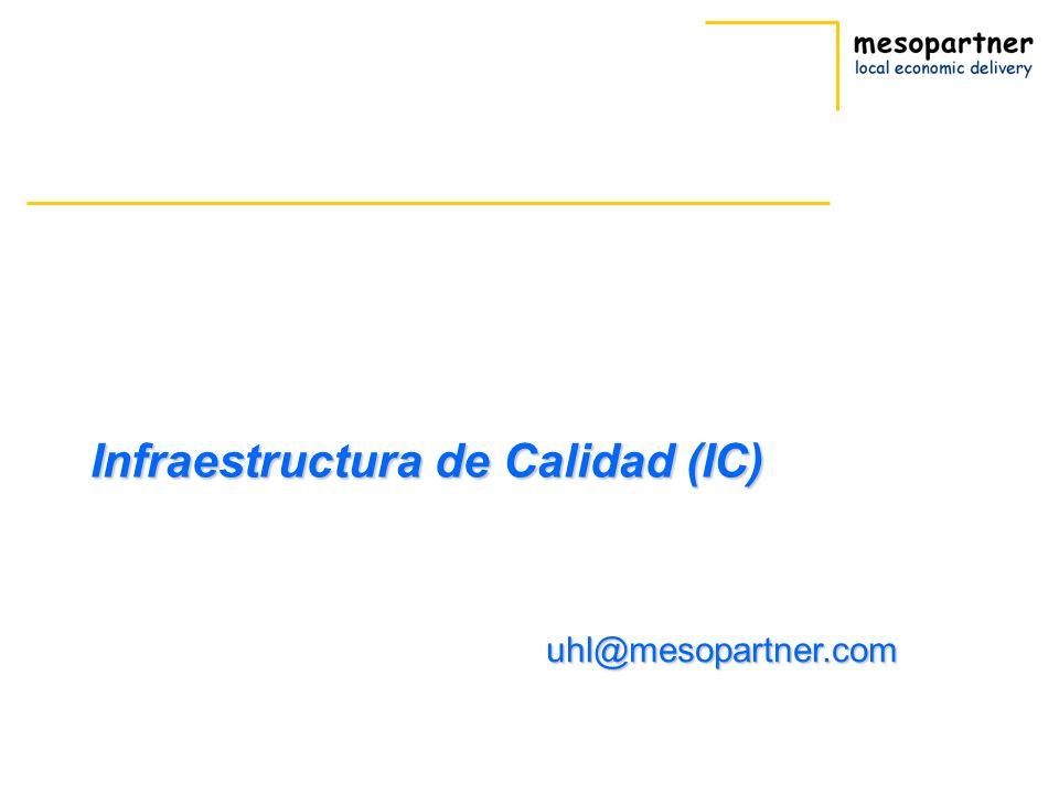 Infraestructura de Calidad (IC)