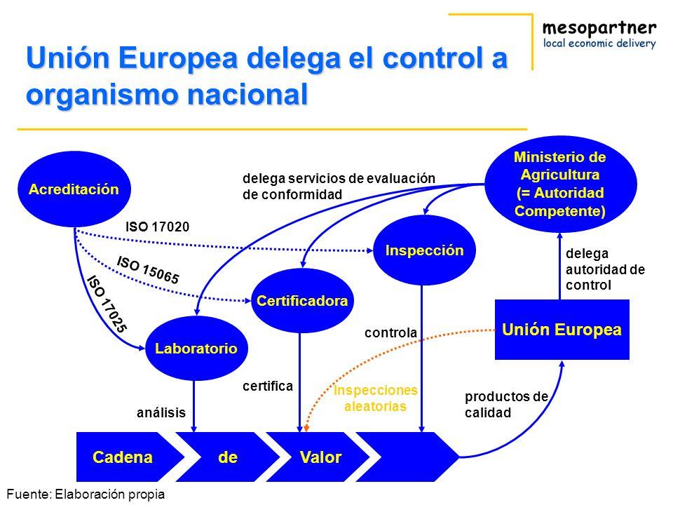 Unión Europea delega el control a organismo nacional