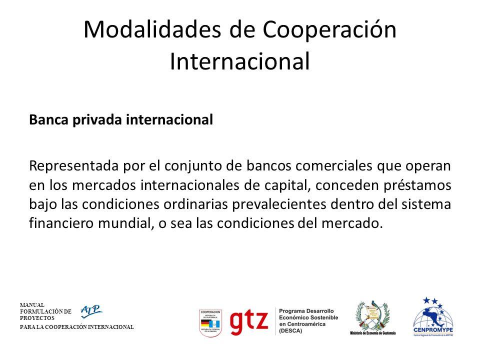 Modalidades de Cooperación Internacional
