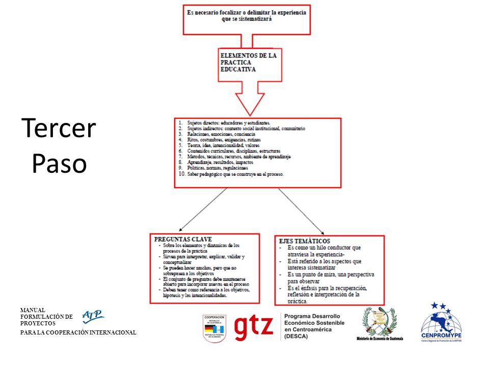 Tercer Paso MANUAL FORMULACIÓN DE PROYECTOS