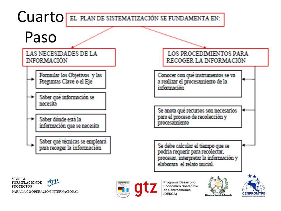 Cuarto Paso MANUAL FORMULACIÓN DE PROYECTOS