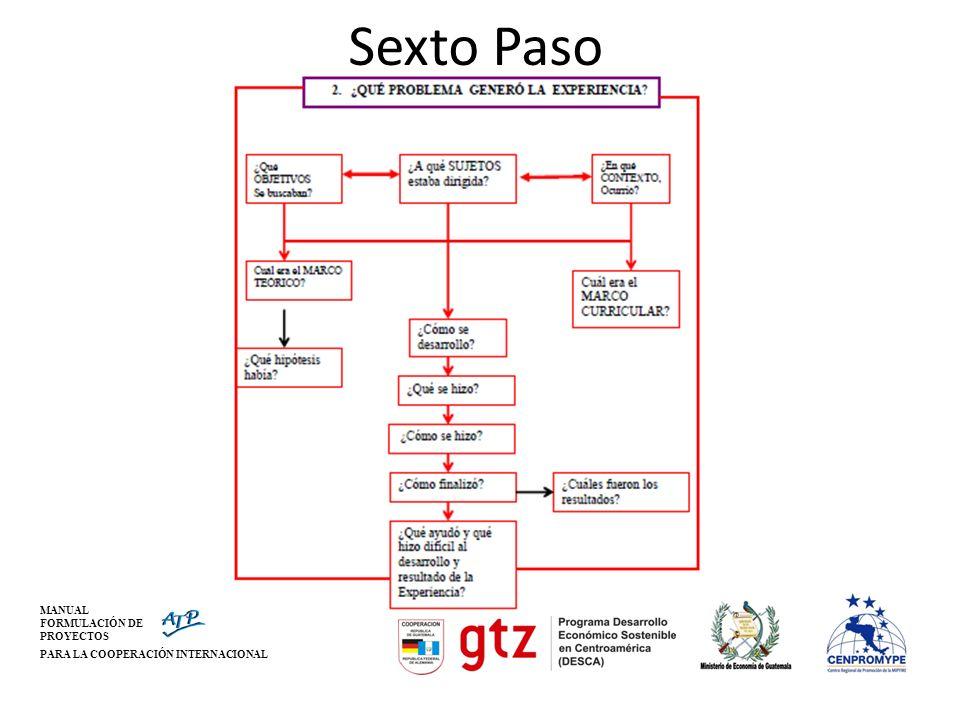 Sexto Paso MANUAL FORMULACIÓN DE PROYECTOS