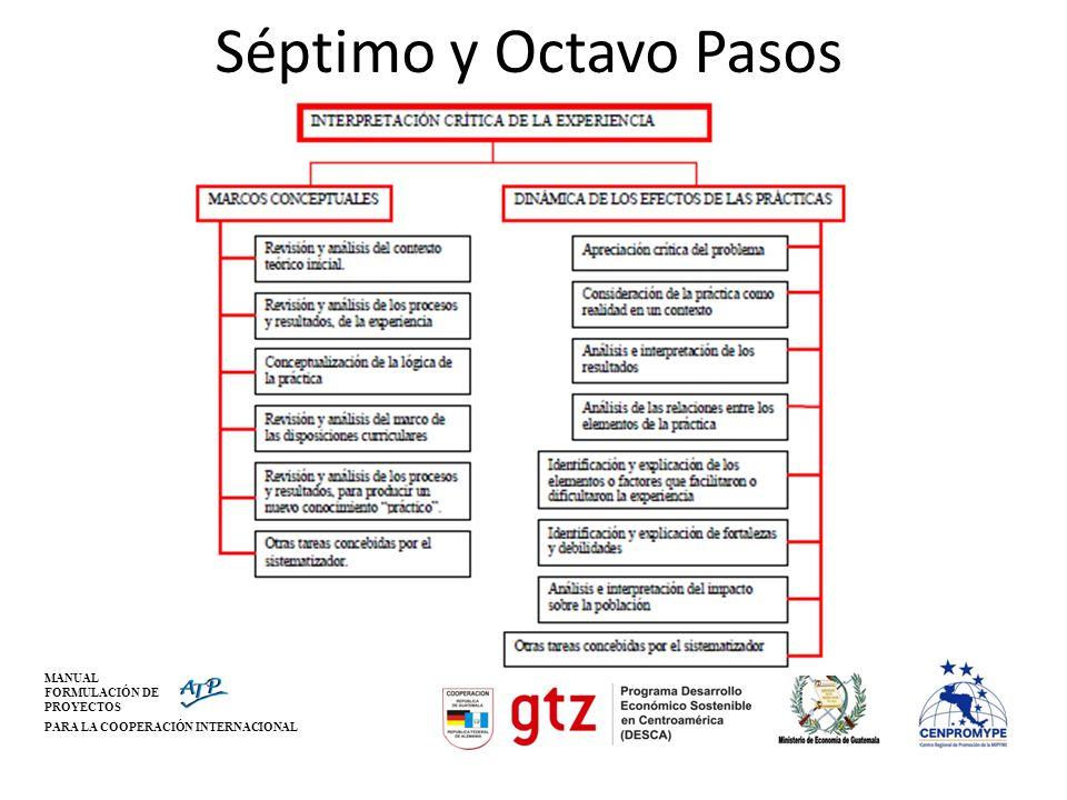 Séptimo y Octavo Pasos MANUAL FORMULACIÓN DE PROYECTOS