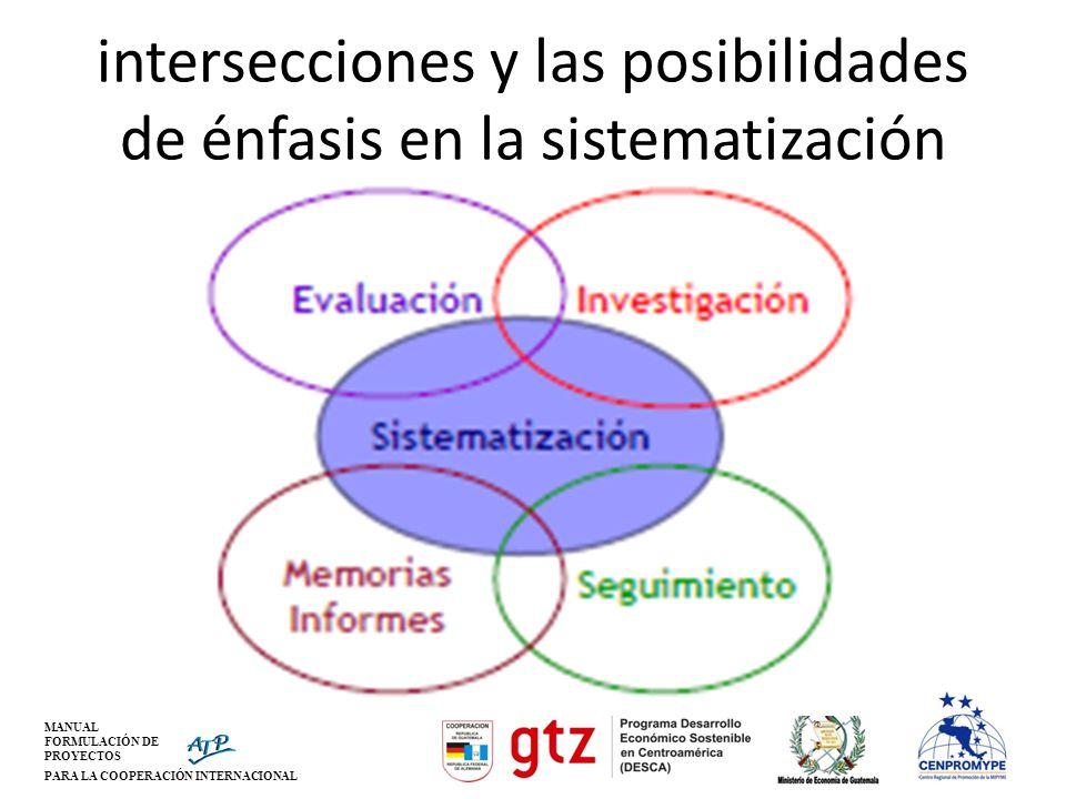 intersecciones y las posibilidades de énfasis en la sistematización