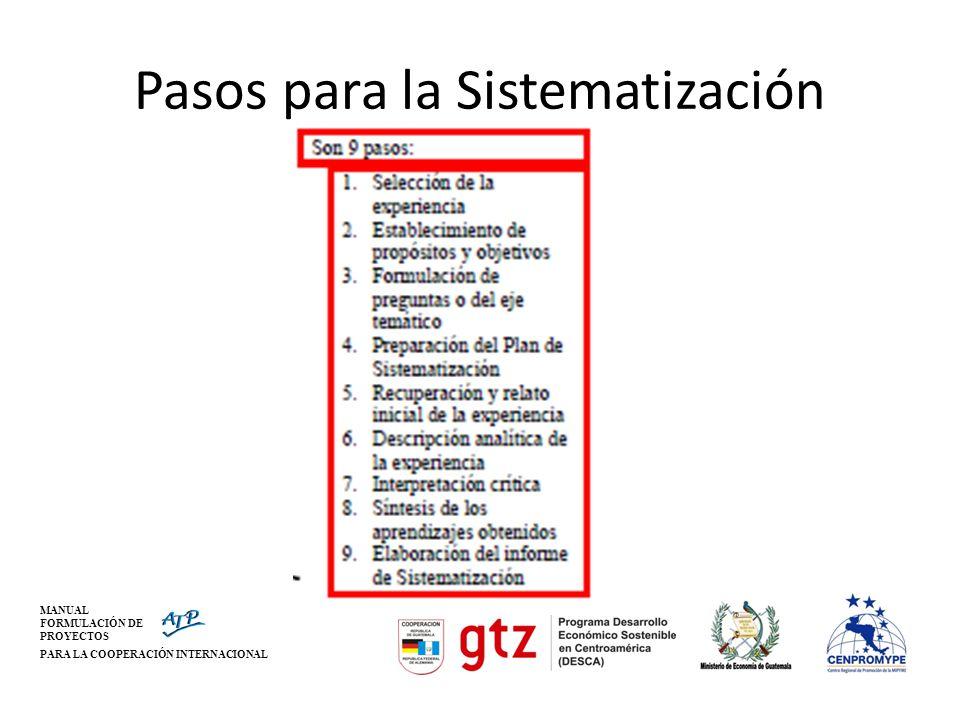 Pasos para la Sistematización