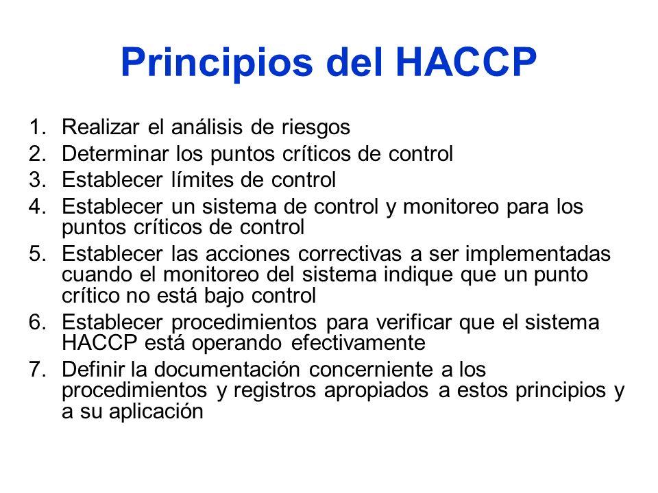 Principios del HACCP Realizar el análisis de riesgos