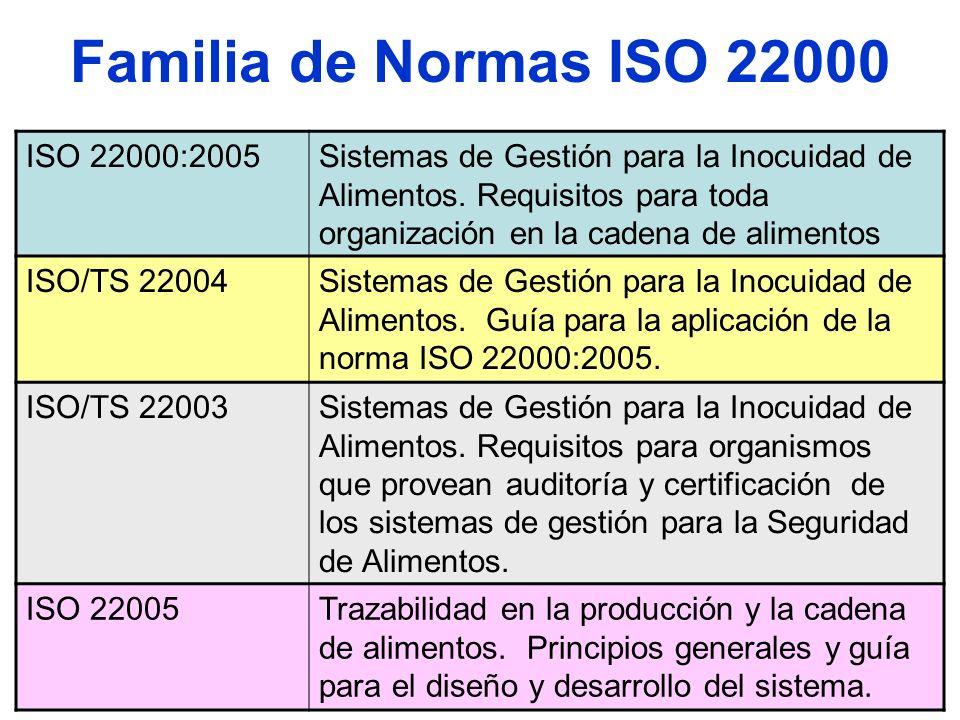 Familia de Normas ISO 22000 ISO 22000:2005