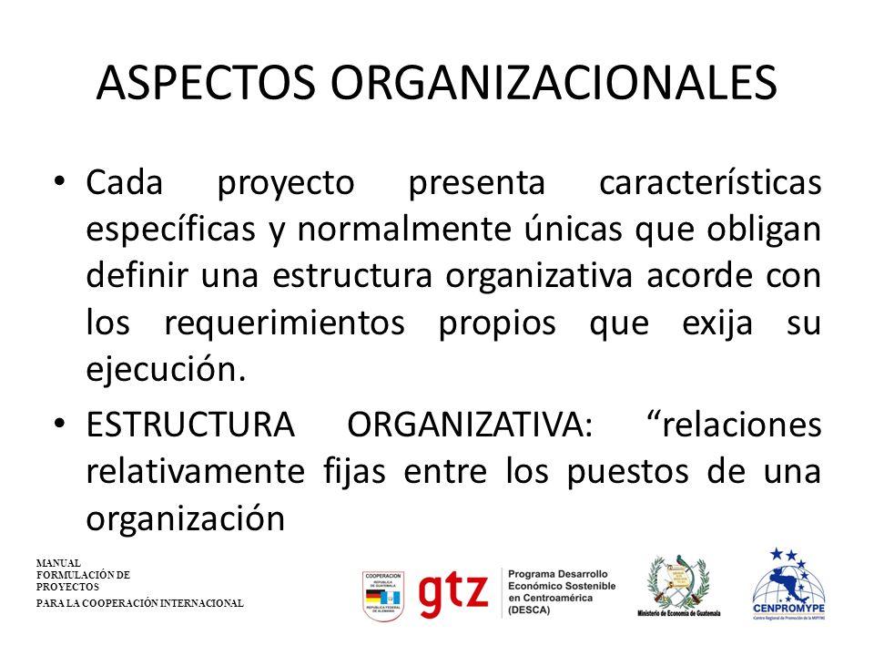 ASPECTOS ORGANIZACIONALES