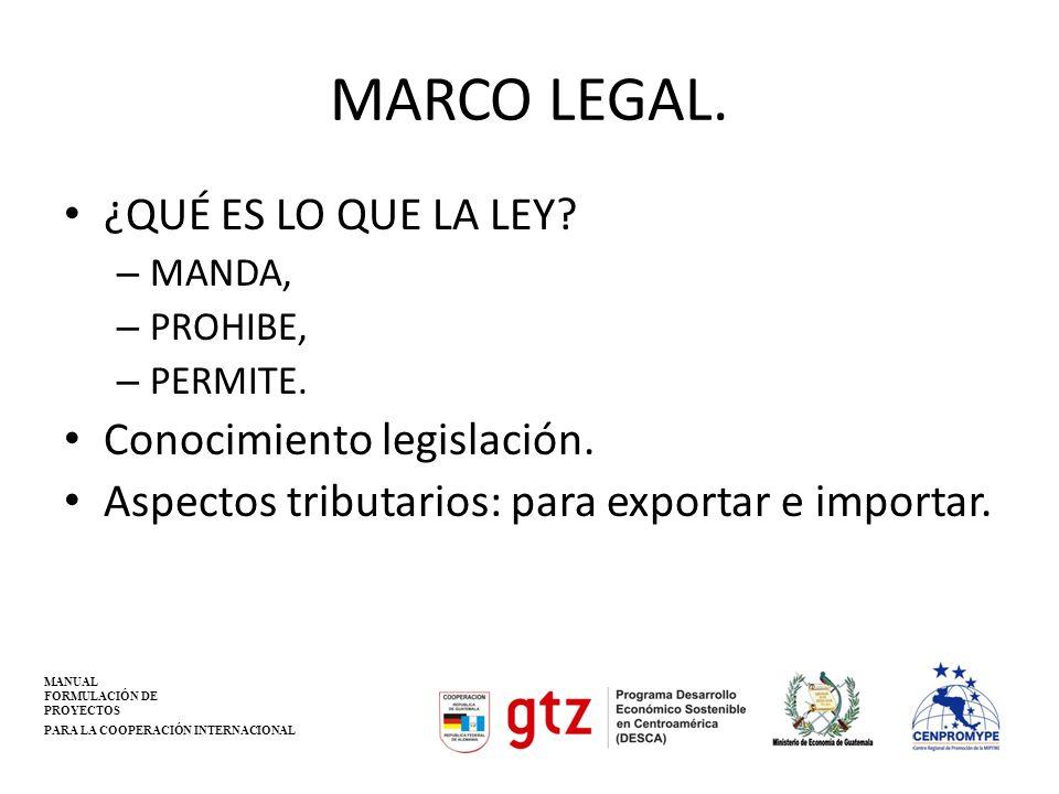 MARCO LEGAL. ¿QUÉ ES LO QUE LA LEY Conocimiento legislación.