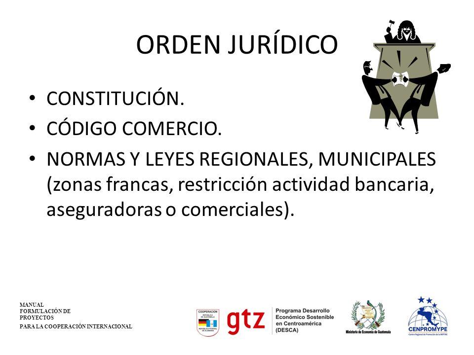 ORDEN JURÍDICO CONSTITUCIÓN. CÓDIGO COMERCIO.
