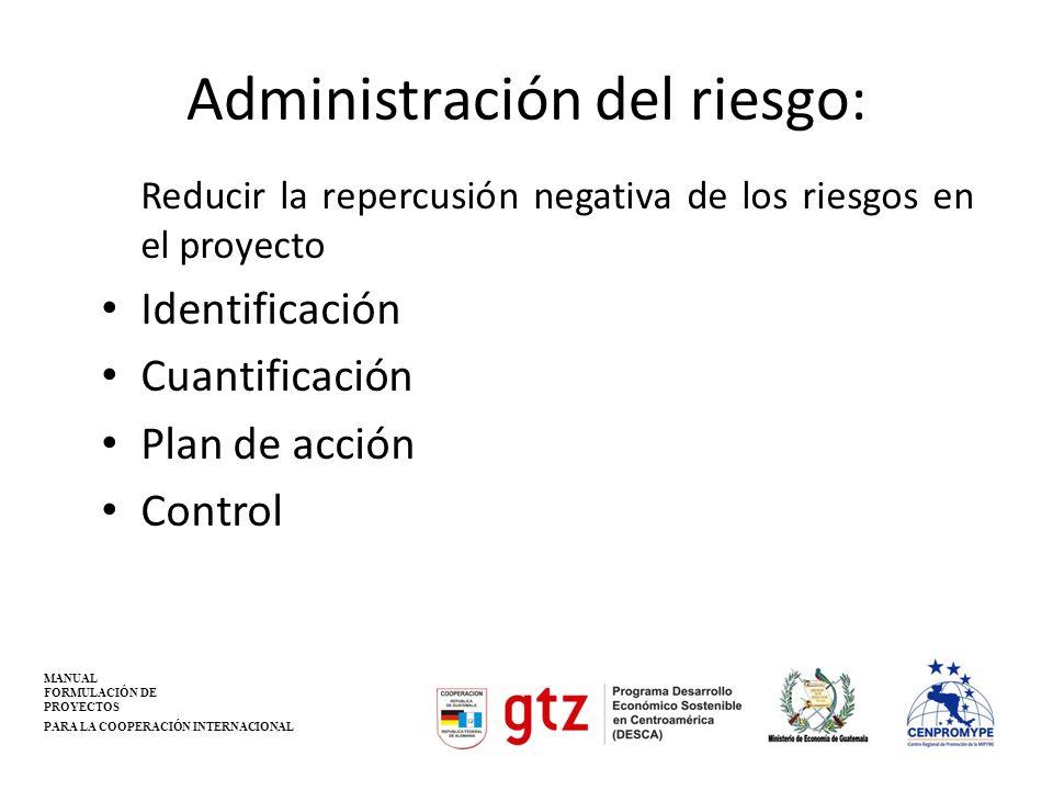 Administración del riesgo: