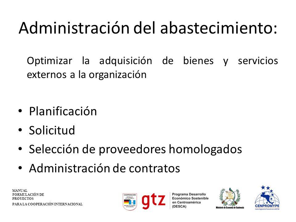 Administración del abastecimiento: