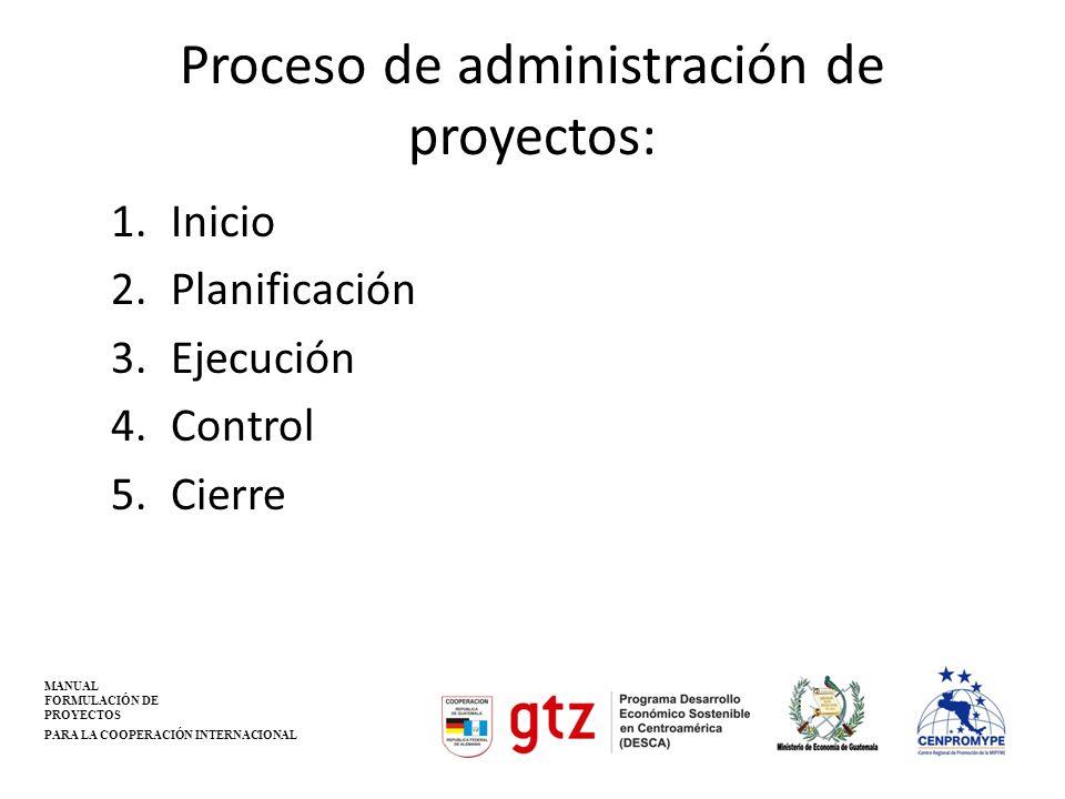 Proceso de administración de proyectos: